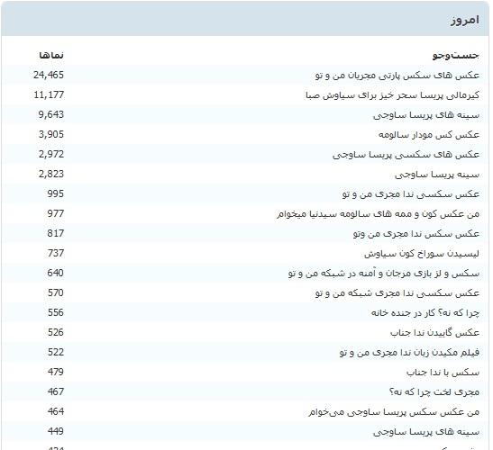 نتیجه جستجوی ایرانیان: به دنبال عکس سکس یا سکسی مجریان من و تو1